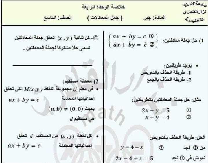 التاسع الرياضيات خلاصة الوحدة الرابعة جبر