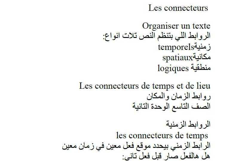 التاسع اللغة الفرنسية شرح روابط الزمان والمكان