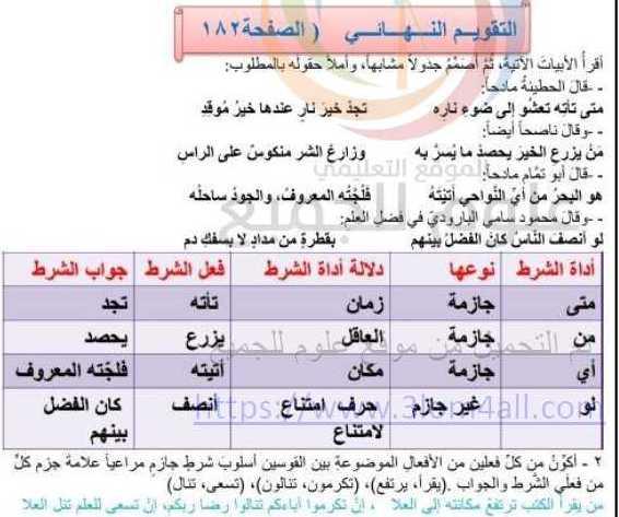 التاسع اللغة العربية درس اسلوب الشرط الجازم وغير الجازم