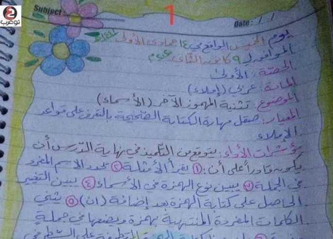 الصف السادس اللغة العربية تحضير درس تثنية المهموز الآخر