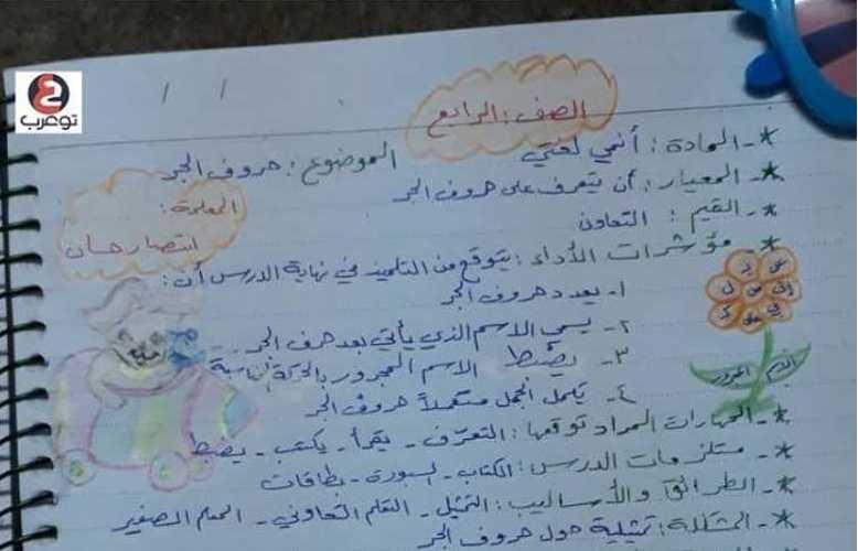 الصف الرابع اللغة العربية تحضير درس حروف الجر