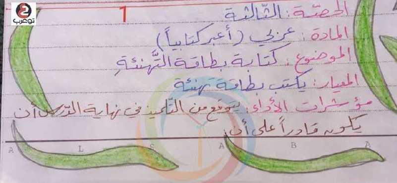 الصف السادس اللغة العربية تحضير درس كتابة بطاقة التهنئة