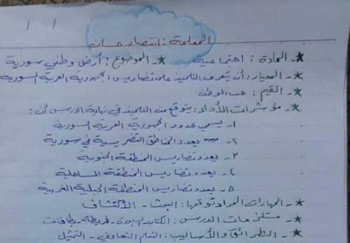 الصف الرابع الاجتماعية تحضير درس أرض وطني سورية