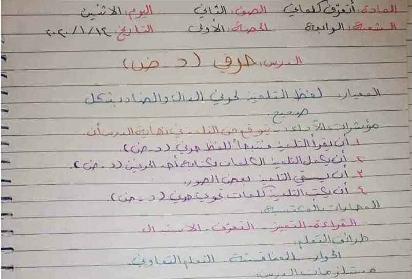 الصف الثاني اللغة العربية تحضير درس حرفي د وض