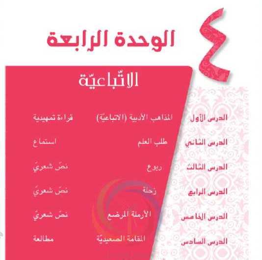 حل الوحدة الرابعة عربي الصف العاشر