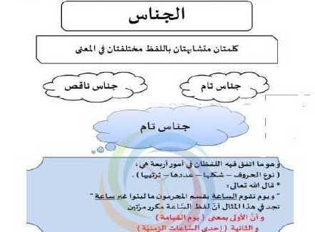 شرح وحل درس الجناس اللغة العربية الصف الثامن