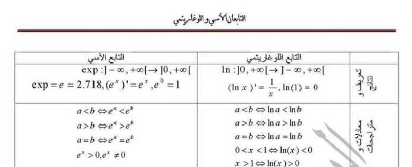 مقارنة بسيطة بين التابع الأسي واللوغاريتمي الرياضيات البكالوريا العلمي