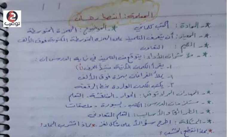 تحضير درس الهمزة المتوسطة اللغة العربية الصف الثاني