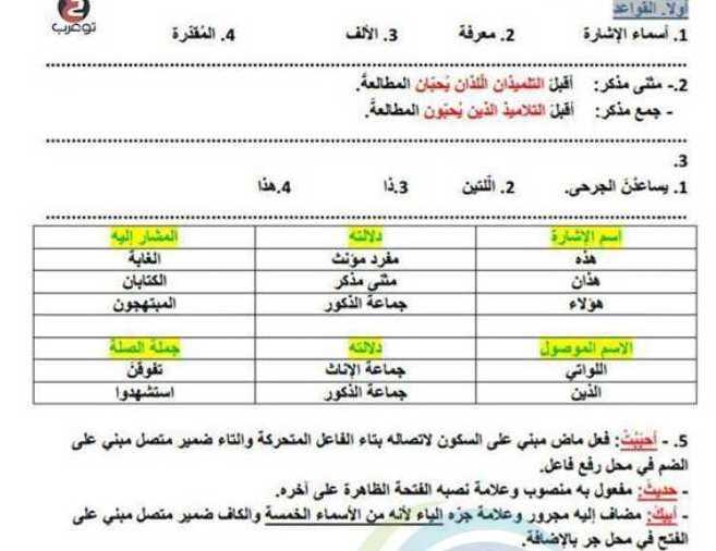 ورقة عمل اللغة العربية الصف السادس