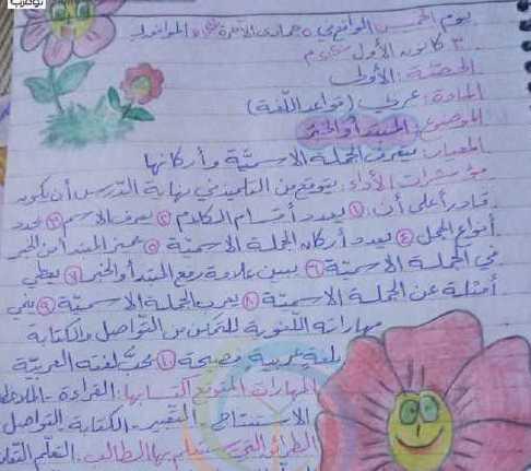 تحضير درس المبتدأ والخبر اللغة العربية الصف السادس