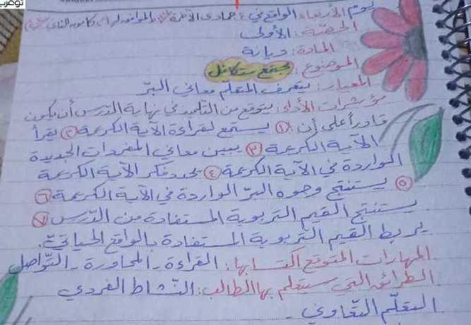 تحضير درس مجتمع متكافل ديانة الصف السادس