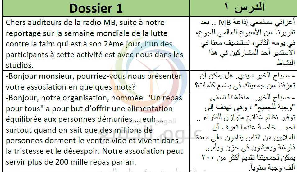 نصوص الاستماع اللغة الفرنسية الصف التاسع