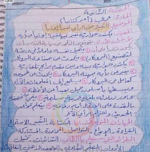 تحضير درس التعبيرُ عن الرأي تعبيراً إيجابياً اللغة العربية الصف السادس