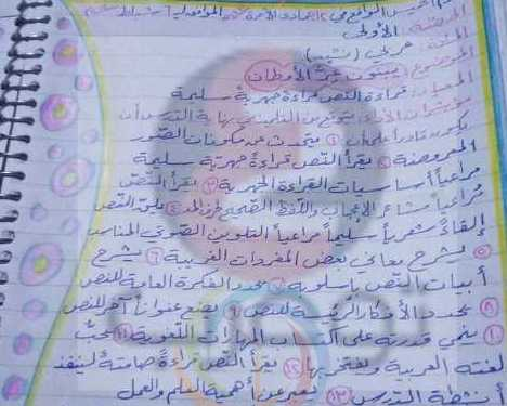 تحضير درس يبنون عز الاوطان اللغة العربية الصف السادس