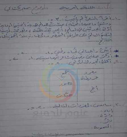 سبر وحدة المواطنة و الانتماء اللغة العربية الصف الرابع
