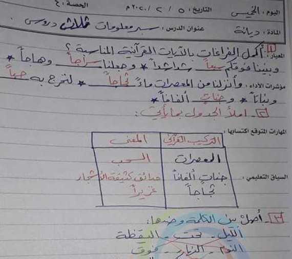 ورقة عمل ديانة الصف الثالث