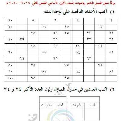 ورقة عمل الوحدة  العاشرة رياضيات الصف الأول