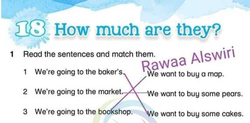 حل الدرس 18 اللغة الانكليزية  الصف الثالث