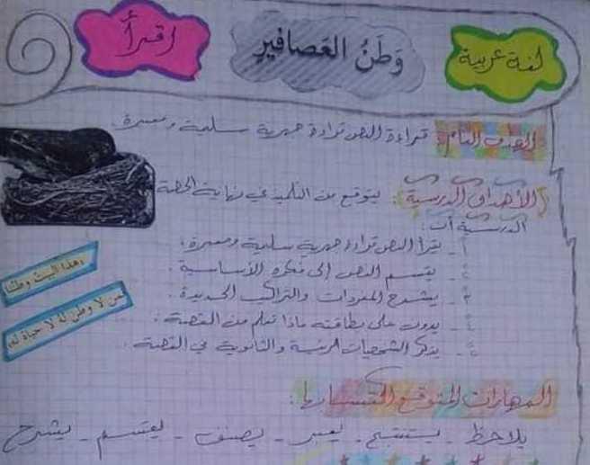 تحضير درس وطن العصافير اللغة العربية الصف الخامس