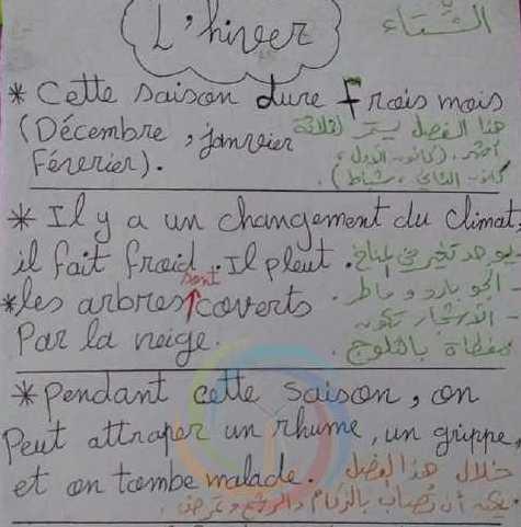 مواضيع  الوحدة الرابعة اللغة الفرنسية الصف الثامن
