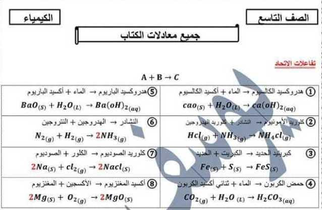 جميع معادلات الكتاب الكيمياء الصف التاسع