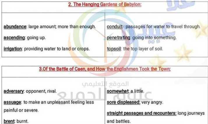 مرادفات الملحق اللغة الانكليزية البكالوريا الأدبي