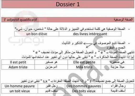شرح قواعد الدرس الأول  اللغة الفرنسية الصف التاسع