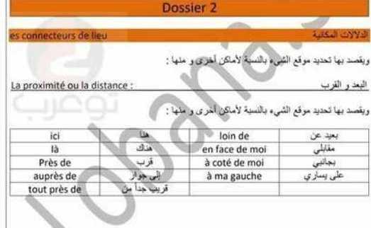 شرح قواعد الدرس الثاني اللغة الفرنسية الصف التاسع