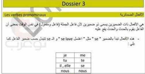 شرح قواعد الدرس الثالث اللغة الفرنسية الصف التاسع