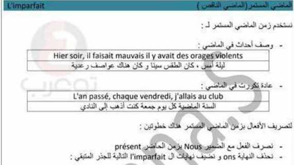 شرح قواعد الدرس الرابع اللغة الفرنسية الصف التاسع
