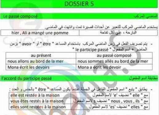 شرح قواعد الدرس الخامس اللغة الفرنسية الصف التاسع