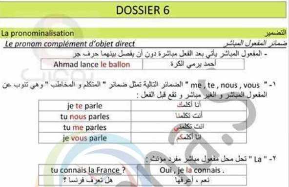 شرح قواعد الدرس السادس اللغة الفرنسية الصف التاسع