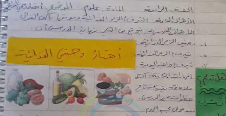 تحضير درس أختار وجبتي الغذائية علوم الصف الثالث