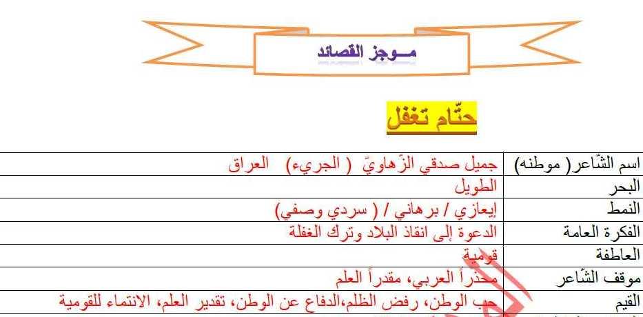 موجز القصائد اللغة العربية البكلوريا