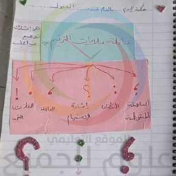 تحضير درس علامات الترقيم اللغة العربية الصف الثالث