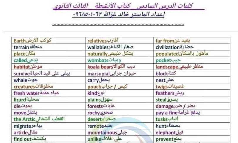 المفردات الهامة التي وردت في الدرس السادس اللغة الإنكليزية بكلوريا أدبي علمي