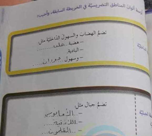 حل درس ارض وطني سورية اجتماعية الصف الرابع