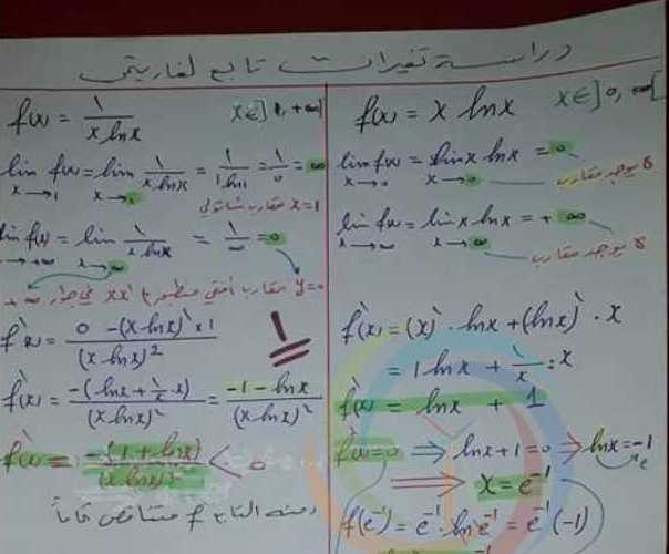 دراسة تغيرات تابع لوغاريتمي رياضيات البكالوريا العلمي
