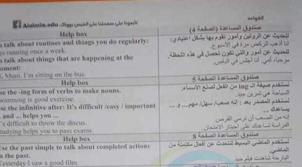 قواعد الفصل الأول والفصل الثاني اللغة الانكليزية الصف الثامن