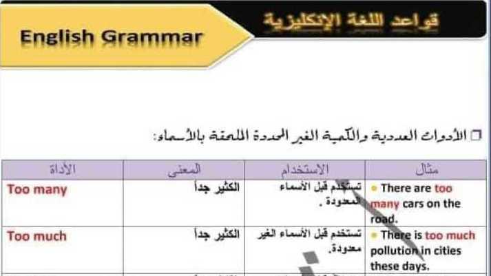 قواعد ونصوص كتاب الأنشطة للوحدة الرابعة اللغة الانكليزية الصف التاسع