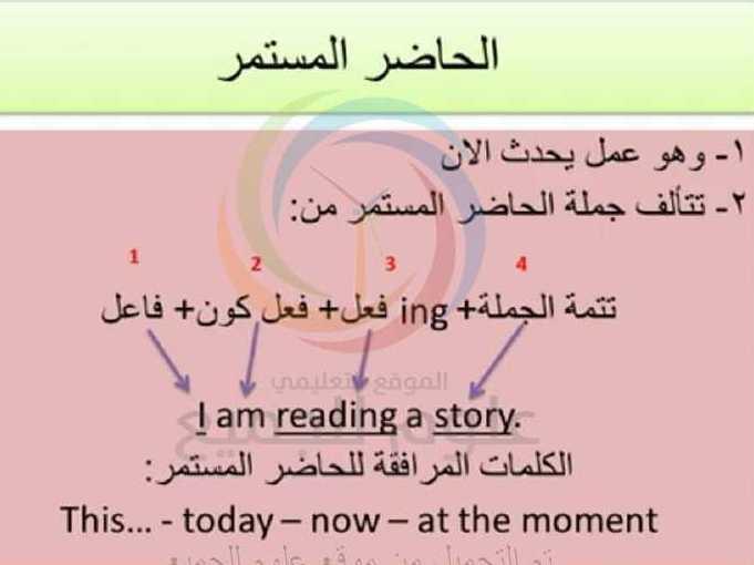 شرح قاعدة الحاضر المستمر اللغة الانكليزية الصف الثالث