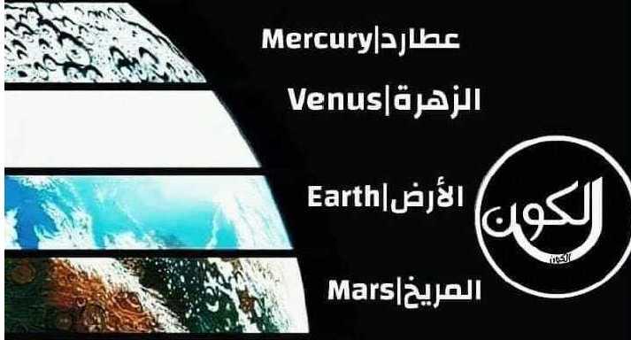 أسماء كواكب المجموعة الشمسية اللغة الانكليزية الصف الخامس