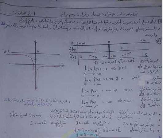 تمارين هامة محلولة على قراءة جدول وقراءة رسم بياني رياضيات البكالوريا العلمي