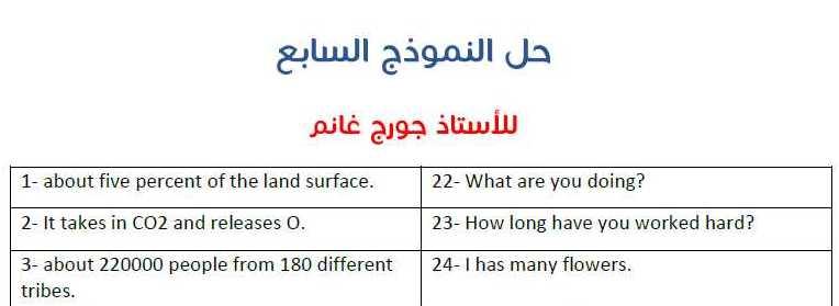 حلول النموذج السابع الشامل اللغة الانكليزية البكالوريا