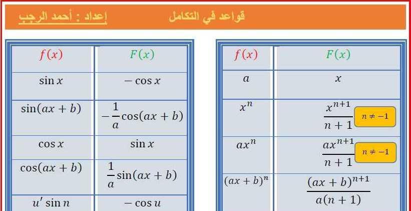قواعد في التكامل رياضيات البكالوريا العلمي