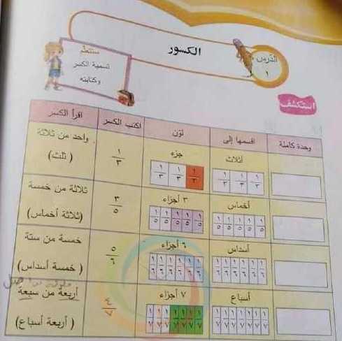 حلول درس الكسور وموازنة الكسور رياضيات الصف الثالث