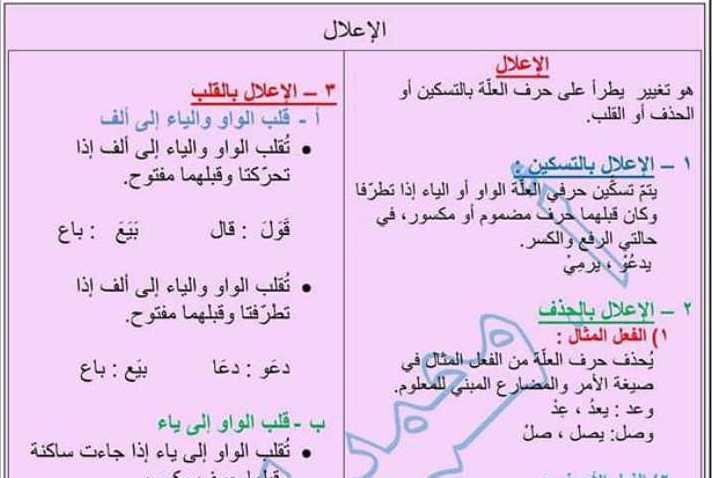 الإعلال مع التدريب اللغة العربية البكالوريا