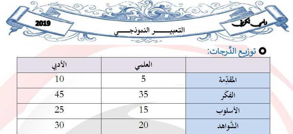 التعبير النموذجي اللغة العربية البكالوريا