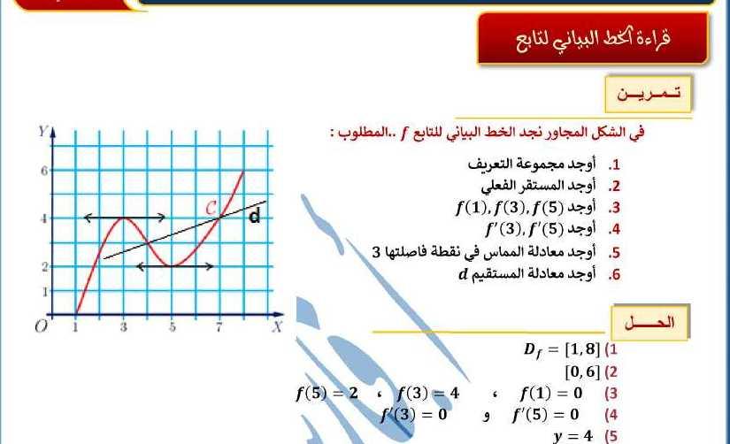 قراءة جدول ورسم بياني رياضيات البكالوريا العلمي