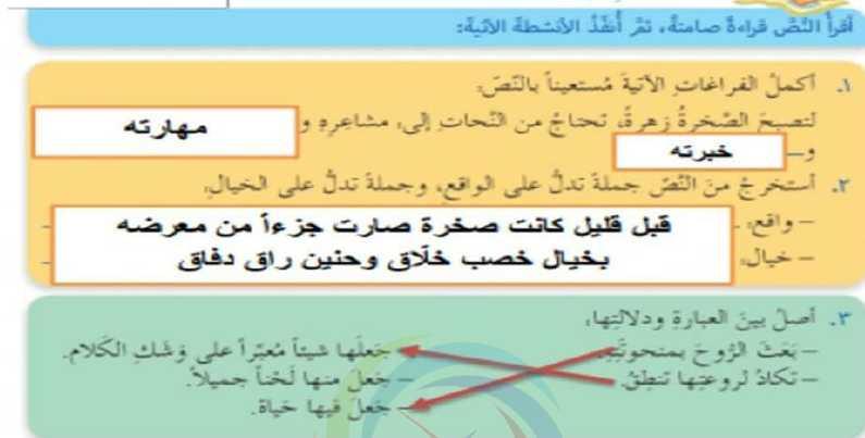 حلول تمارين درس النحات اللغة العربية الصف الرابع